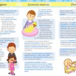 La Lactancia Materna y el Colegio de Odontólogos de Madrid