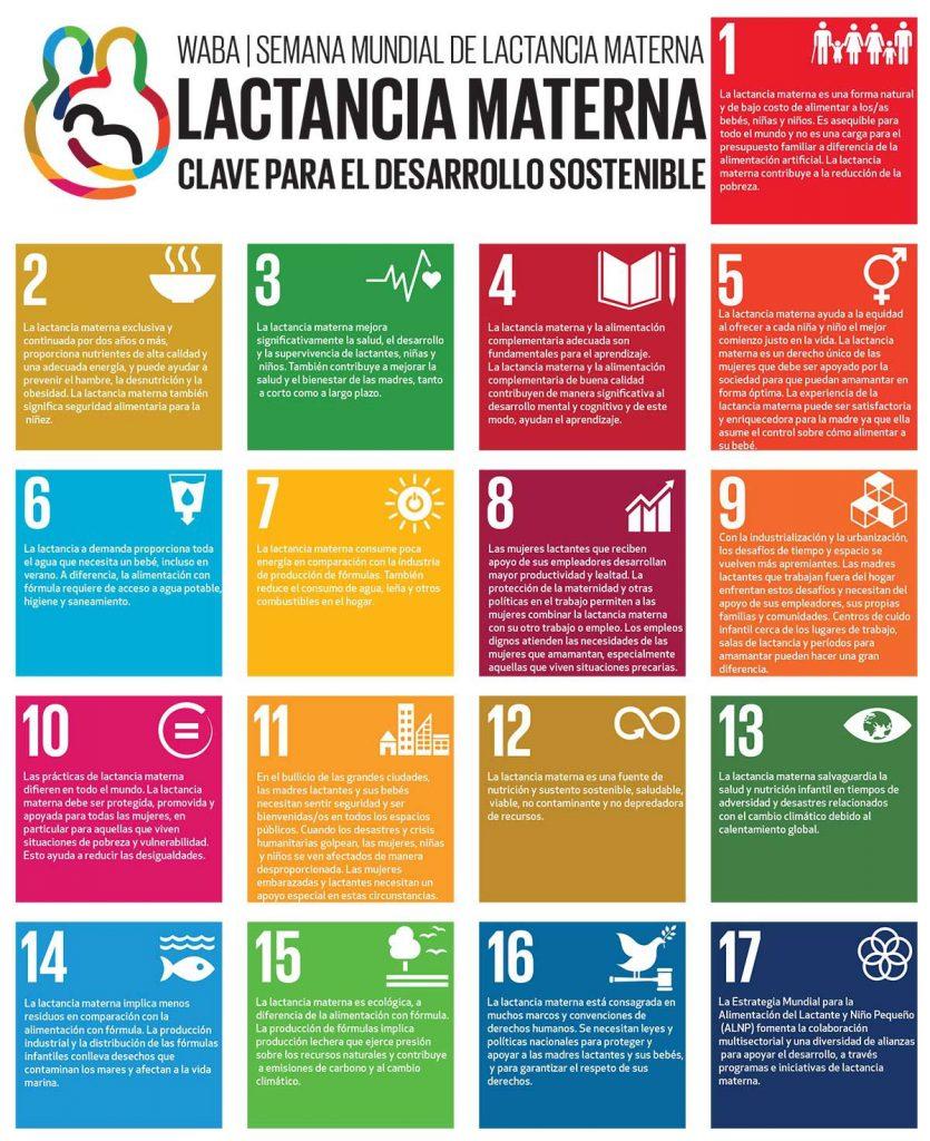 Lactancia materna: claves para el desarrollo sostenible